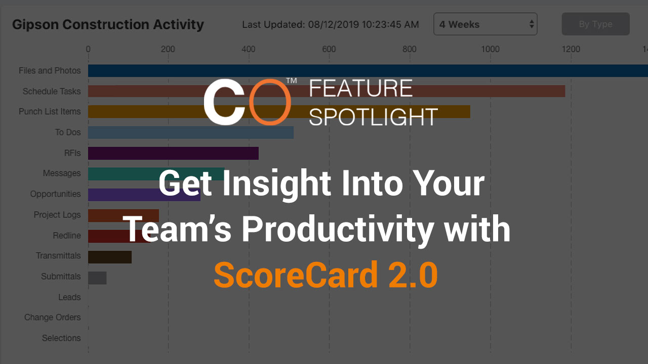 Get Insight Into Your Teams Productivity with ScoreCard 2.0