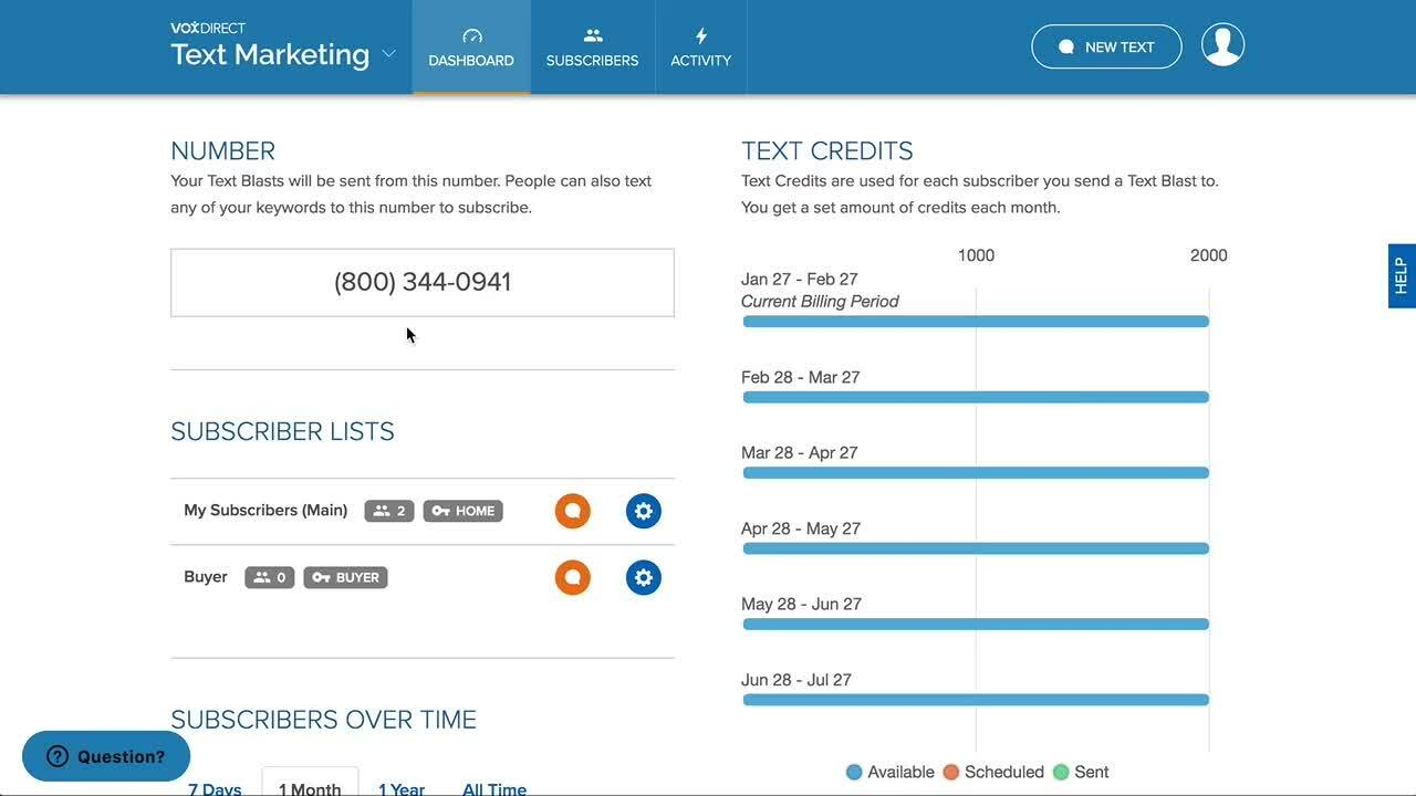 Text Marketing Dashboard
