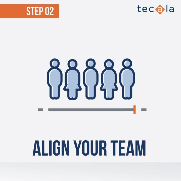 Tecala 6 Steps FINAL
