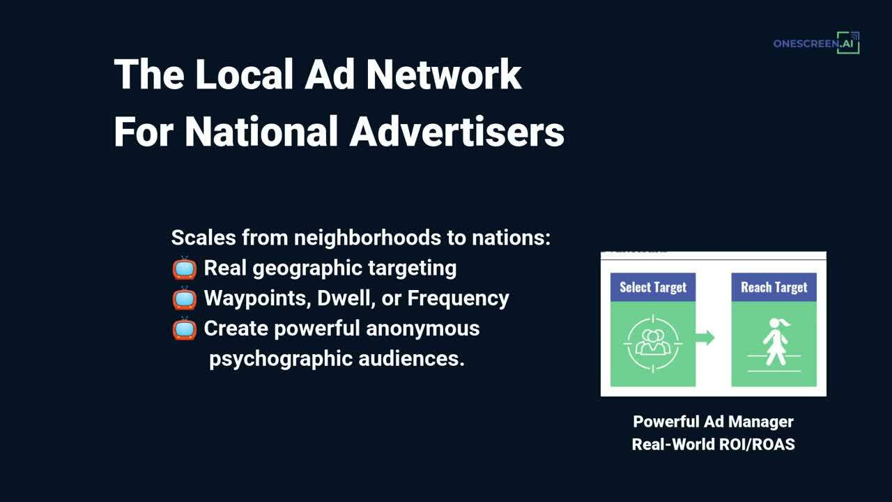 The Local Ad Network for National Advertisers R2 16-9