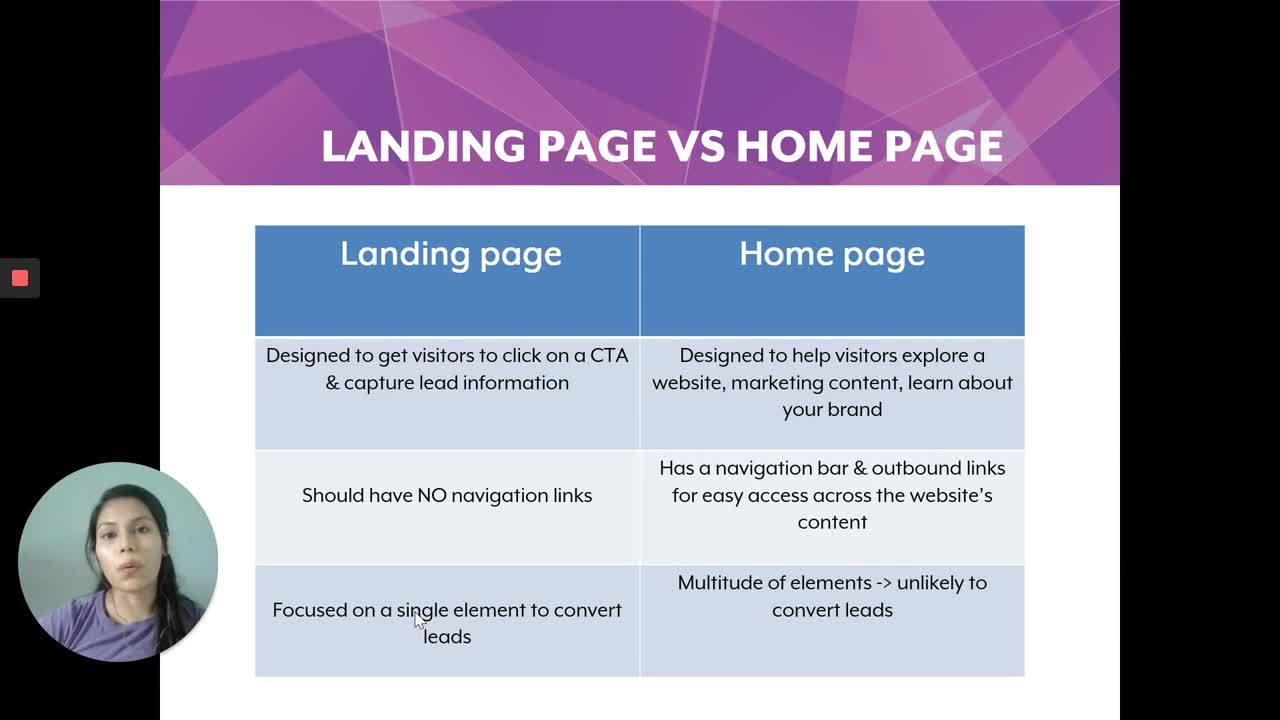 What you Need to know about Lead Generation Landing Pages