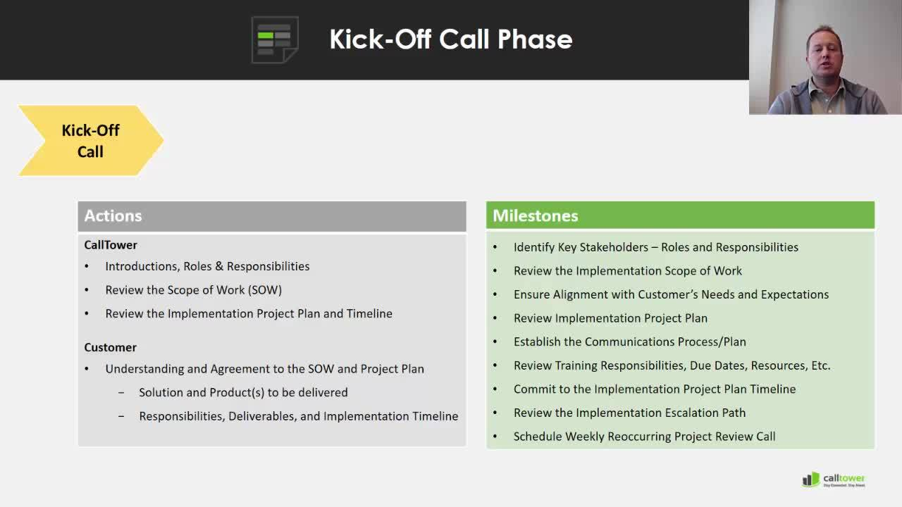 Implementation KickoffCall