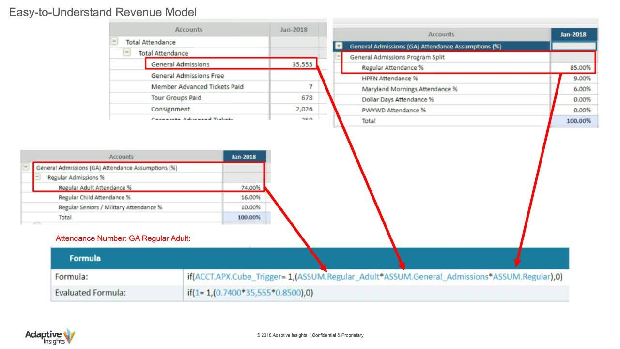 Screenshot for Revenue Planning for Nonprofits