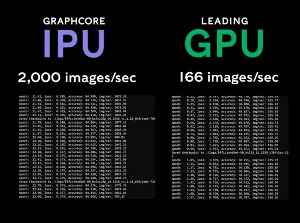speed comparison mp4