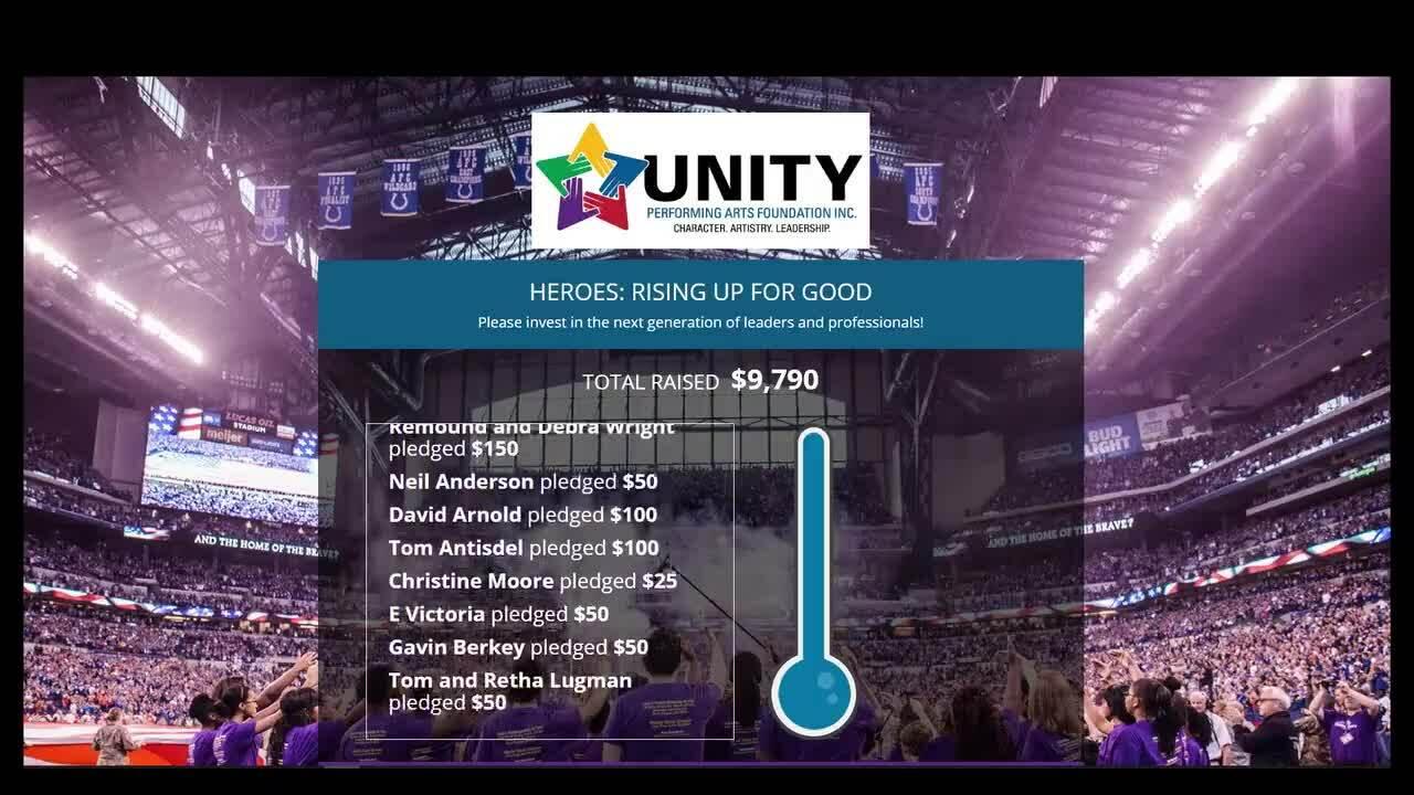UnityPerformingArtsScreenThermometer - Embed