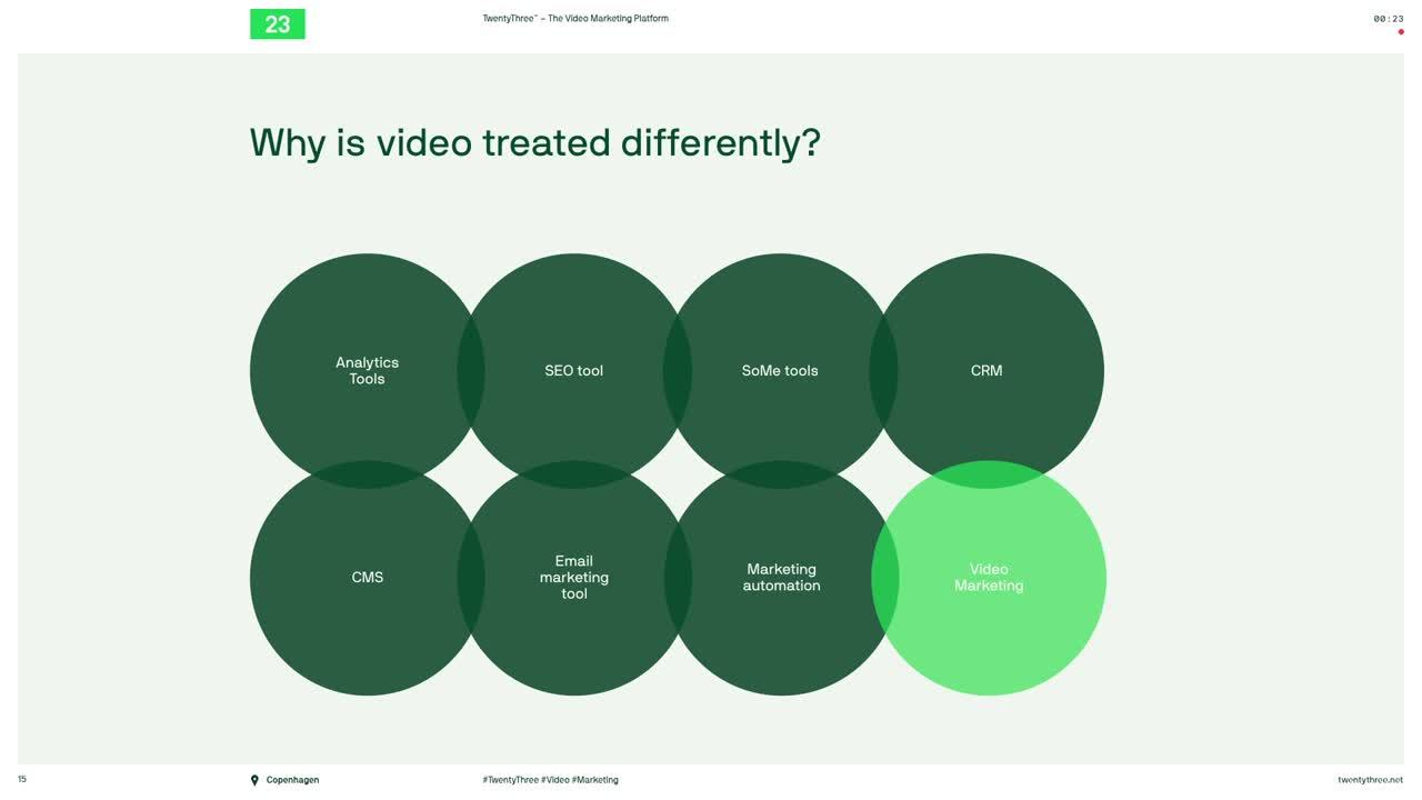 Qualitative vs Quantitative How to Properly Run Video Across the Entire Marketing Funnel