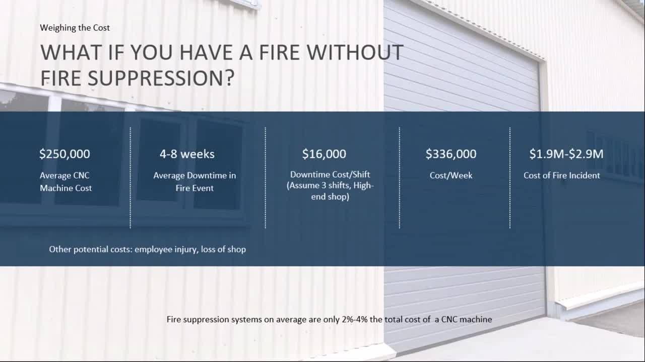 cnc-machine-shop-fire-risks-webinar