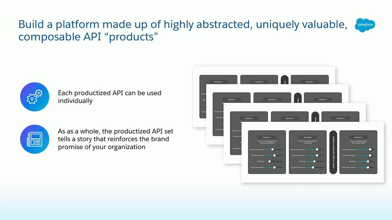Dreamforce 2018: Build new revenue channels from APIs- Iqvia's API monetization journey
