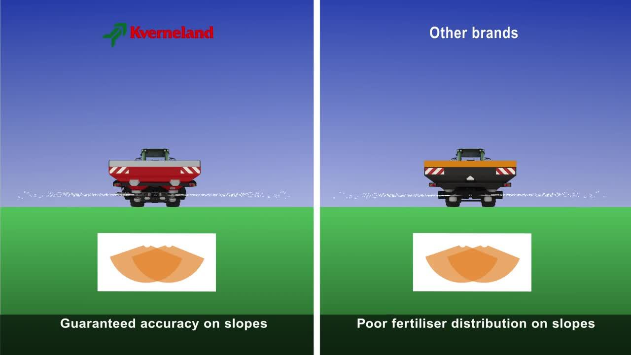 KVERNELAND spreader animation GB