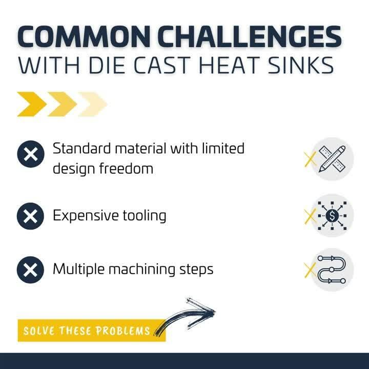 Heat Sinks PDF