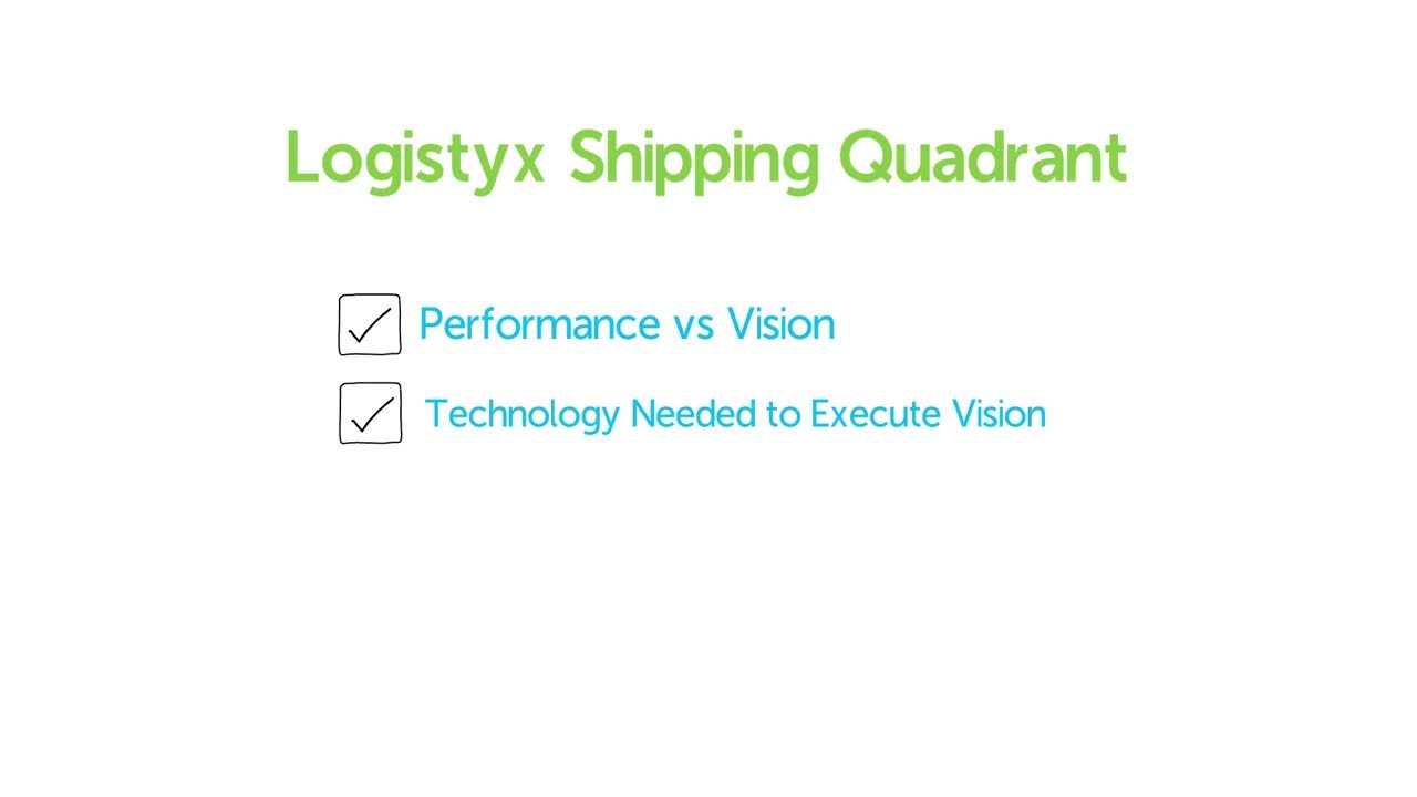 Preview-The Logistyx Quadrant