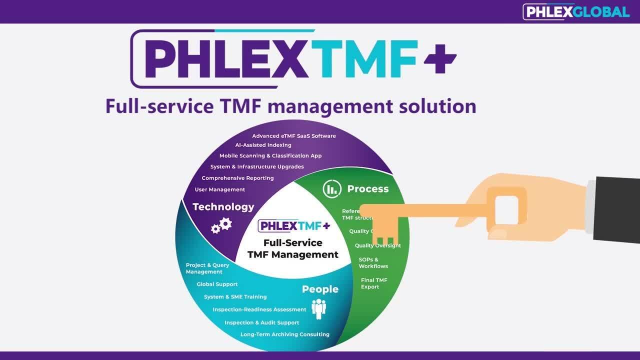 Phlexglobal PhlexTMF+