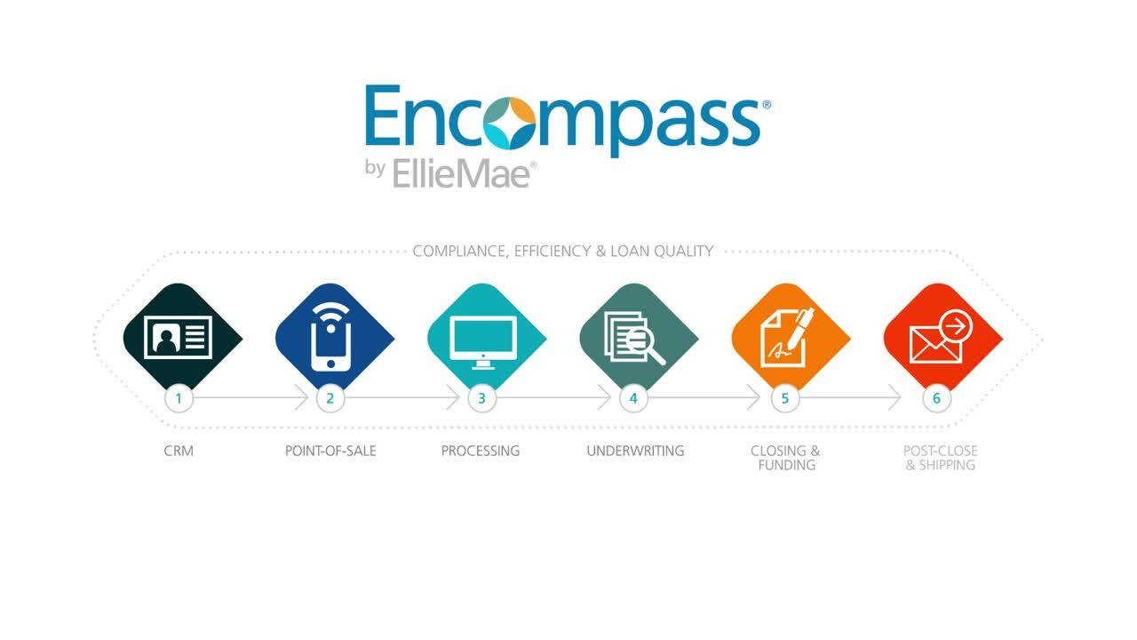 Ellie Mae's Encompass product video