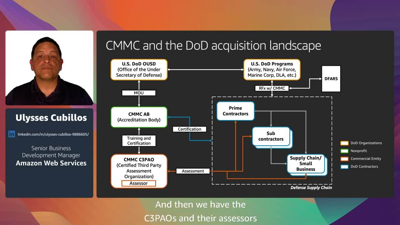 Accelerating DoD Cybersecurity Maturity Model Certification (CMMC) with AWS GovCloud (US)