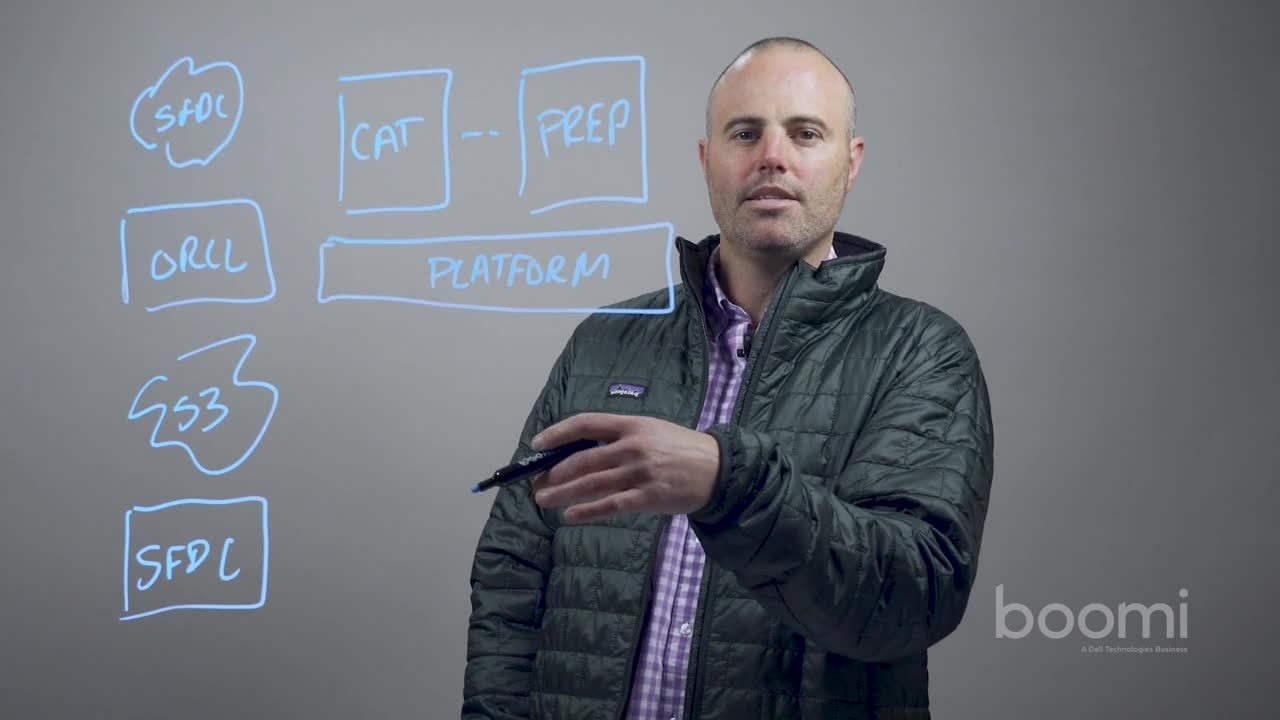 Sean Keenan - Unifi Data Catalog, Prep, and how it all works.