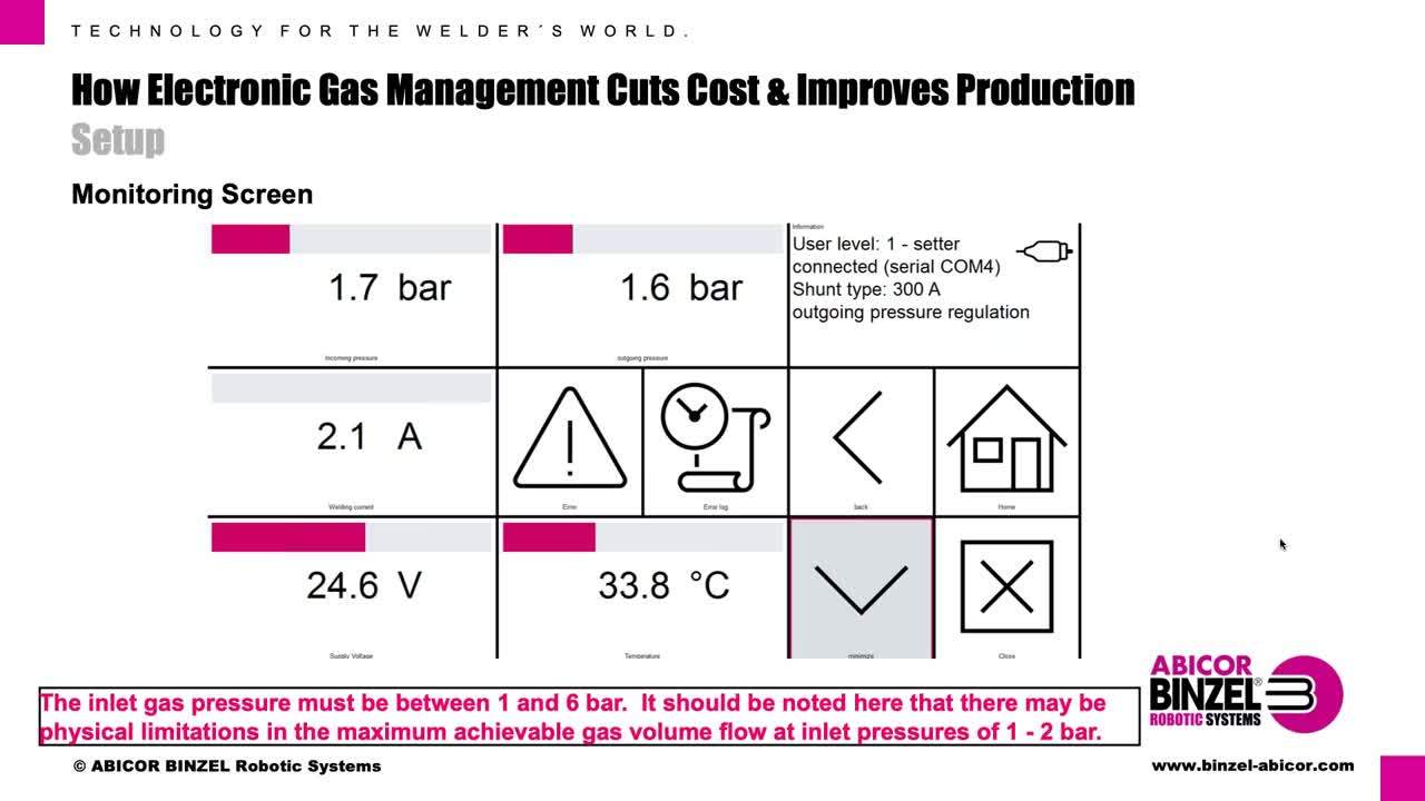 How Electronic Gas Management Cuts Cost and Improves Production