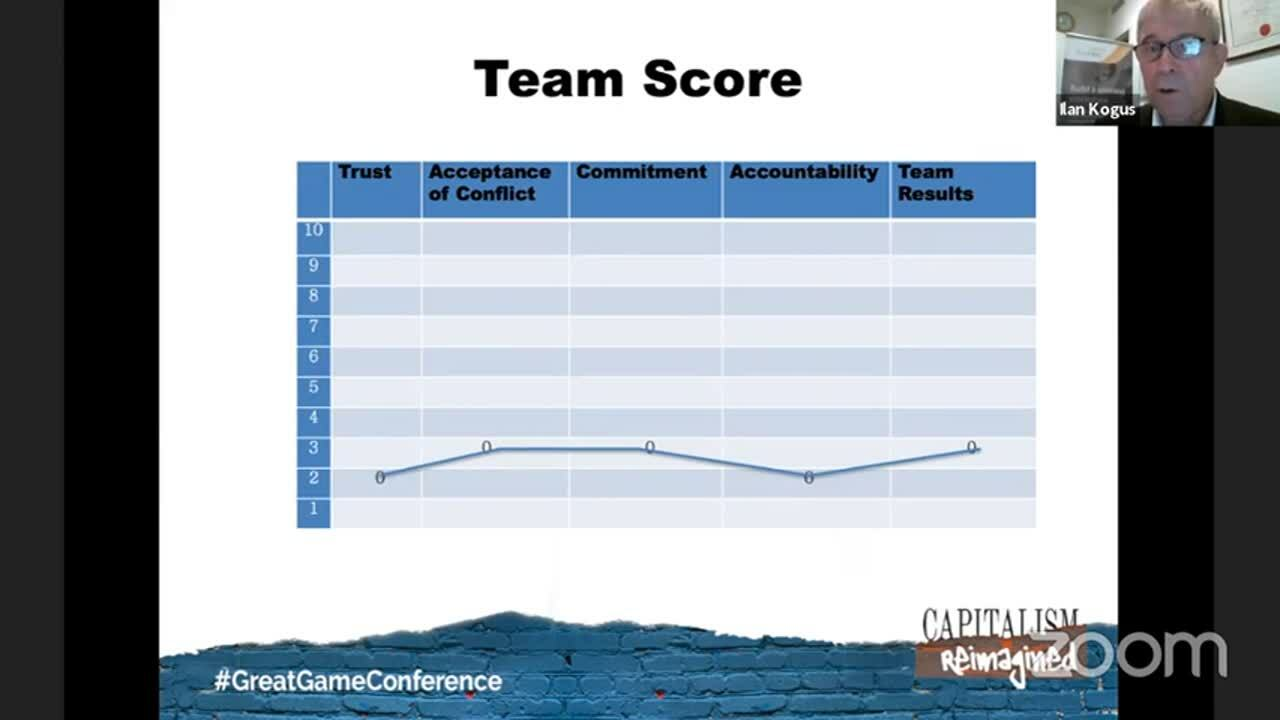 Eliminate the 5 Dysfunctions of a Team