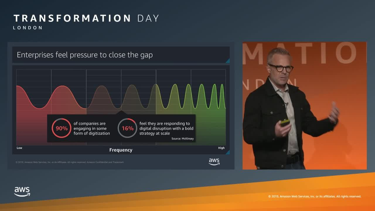 AWS Transformation Day - Keynote