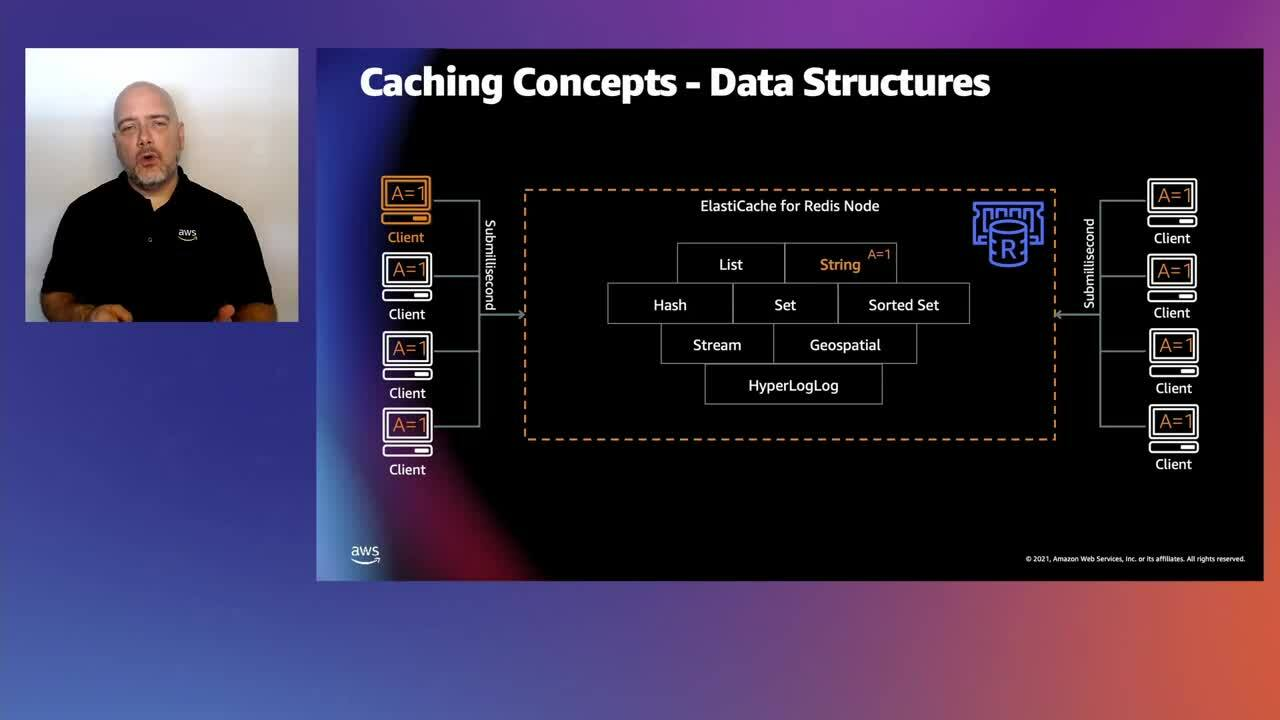 Supercharge your real-time applications with Amazon ElastiCache - Damon LaCaille (August 2021)