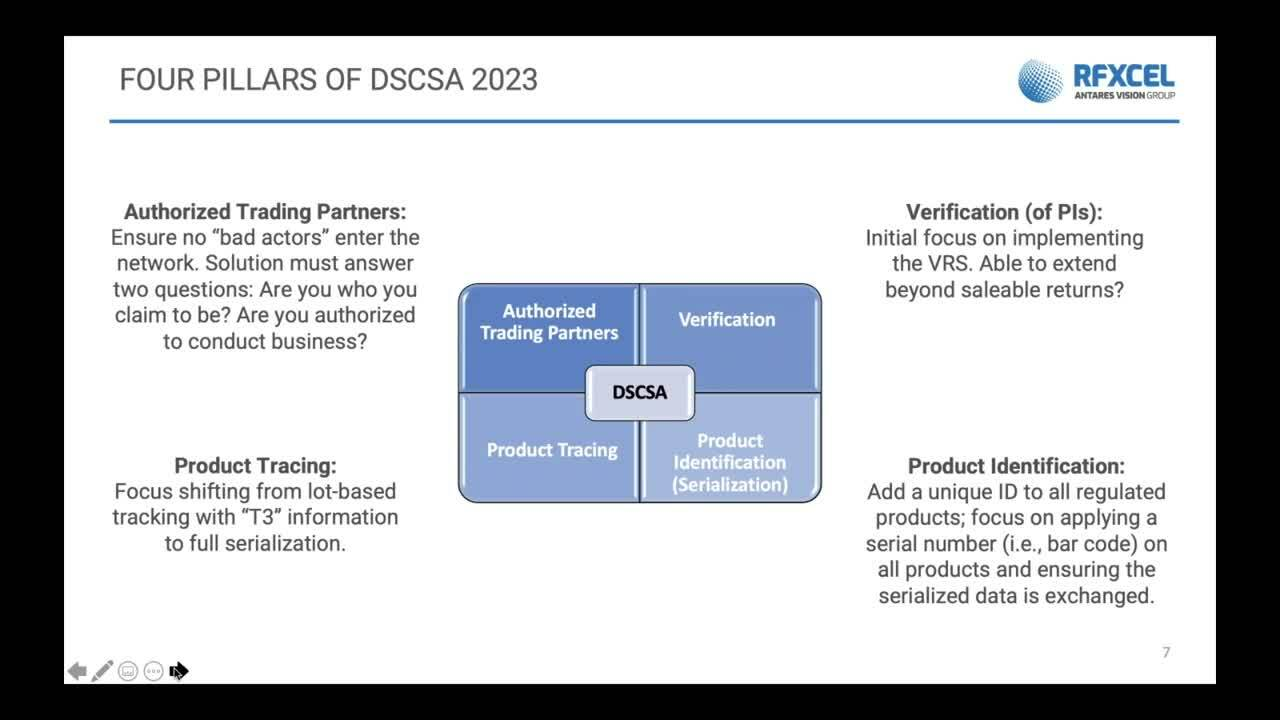VRS_rfxcel's DSCSA 2023 Webinar Series