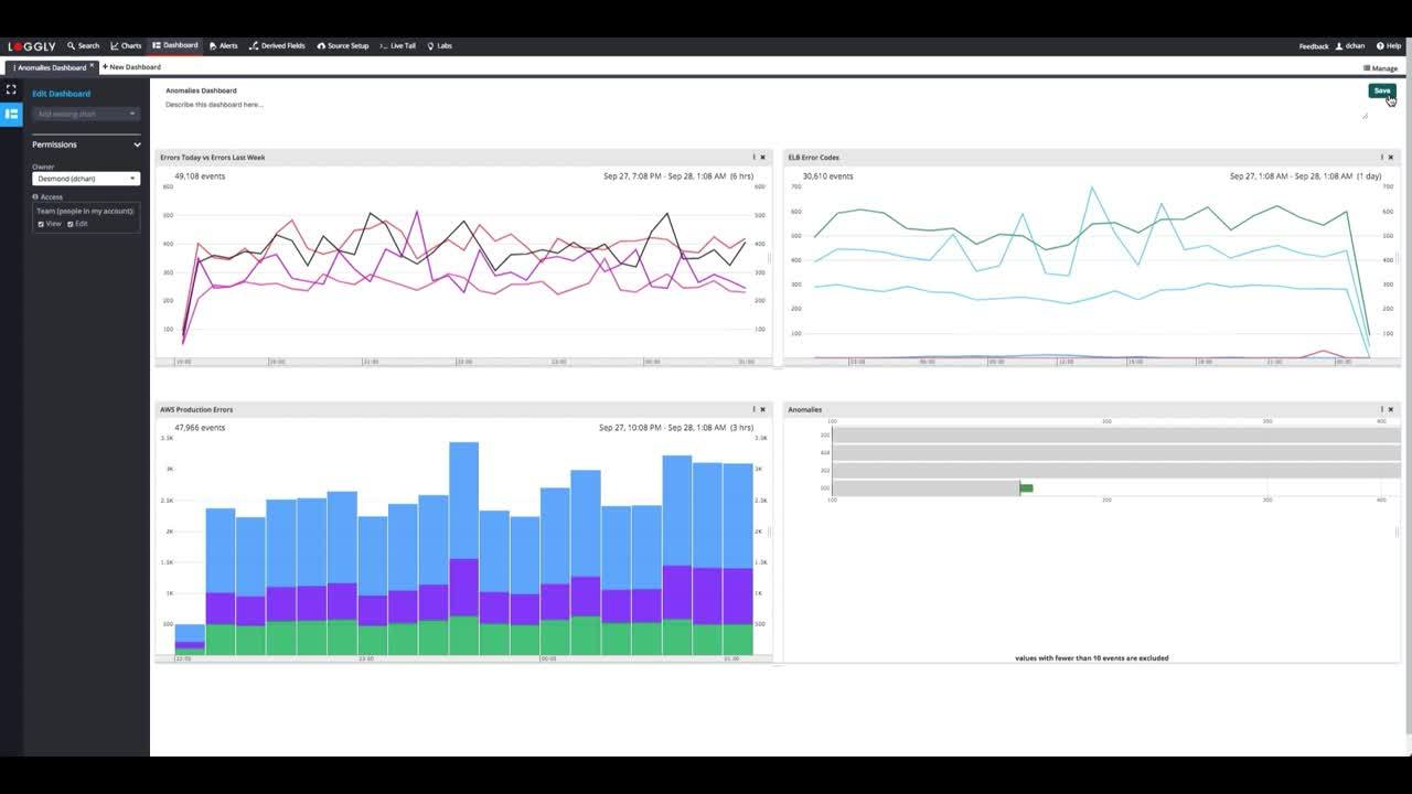 How to Build Dashboards with Loggly 3.0