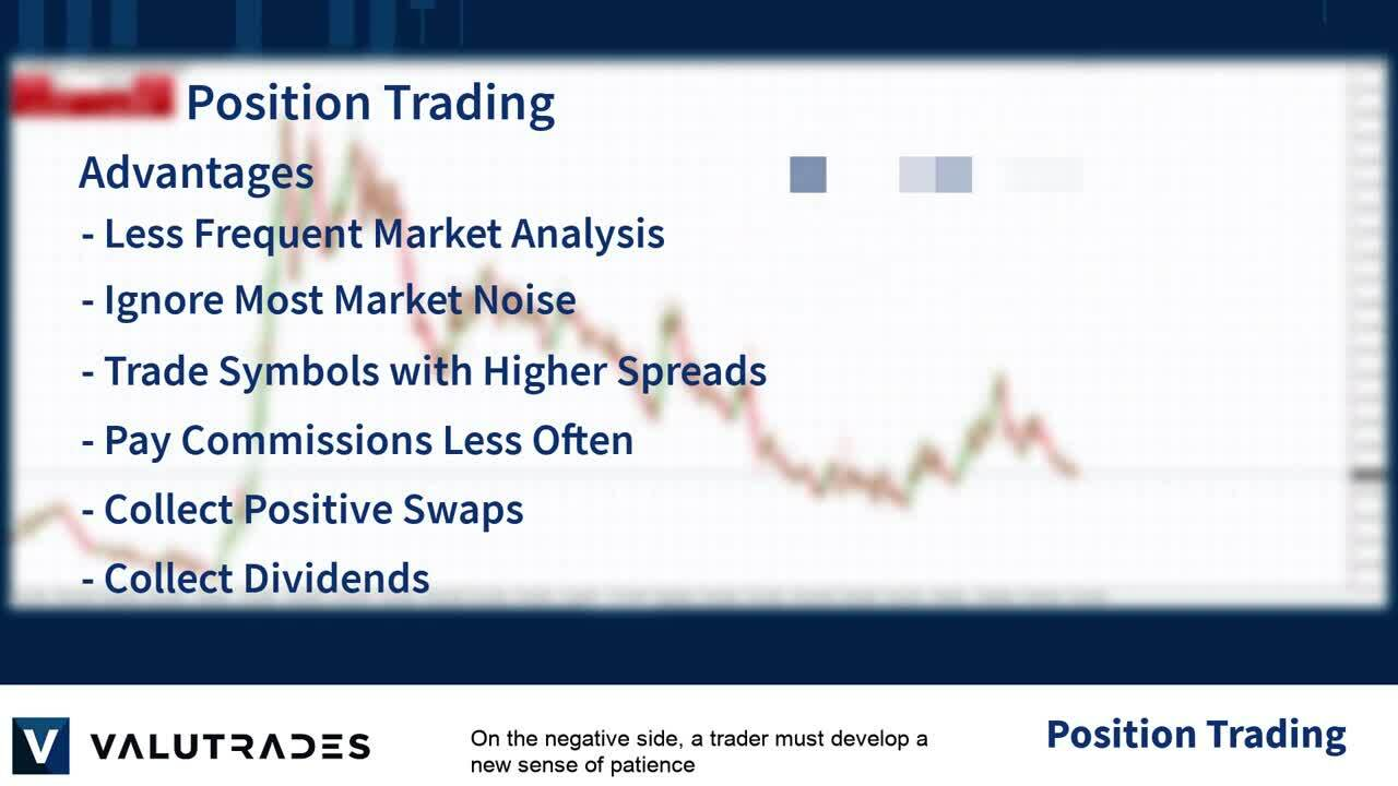 Position Trading  Buy and Hold EN