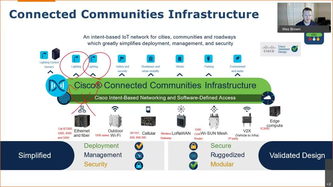 Create a Secure Digital Foundation with Cisco DNA Center + IoT-20210223 1600-1