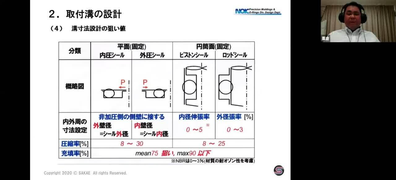Oリング・オイルシール技術講座 第1回Oリング設計選定編
