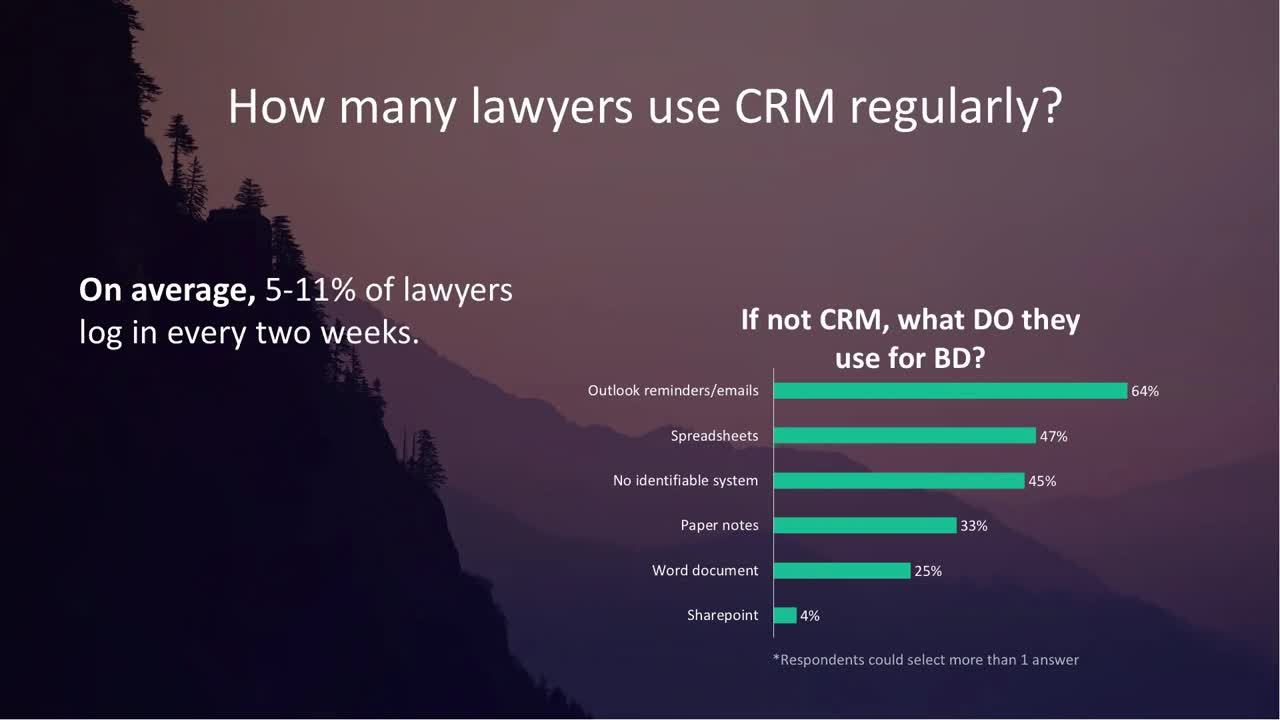 The State of CRM for Law Firms Study Segment