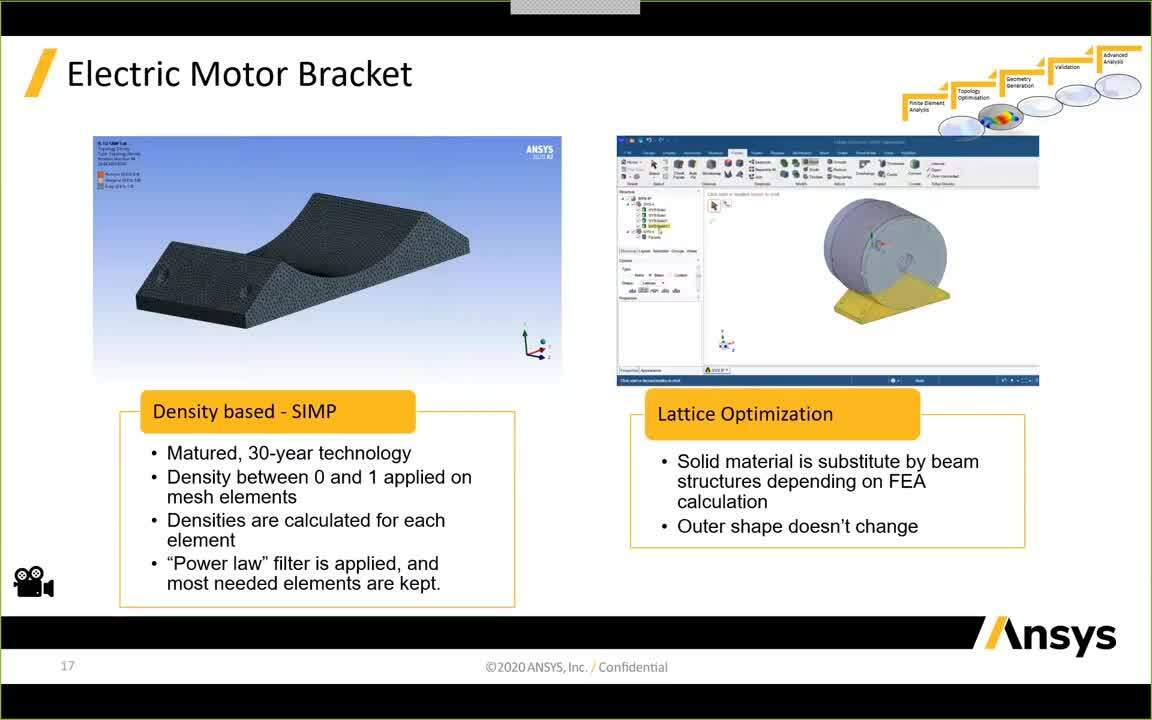Part Validation Ansys Mechanical