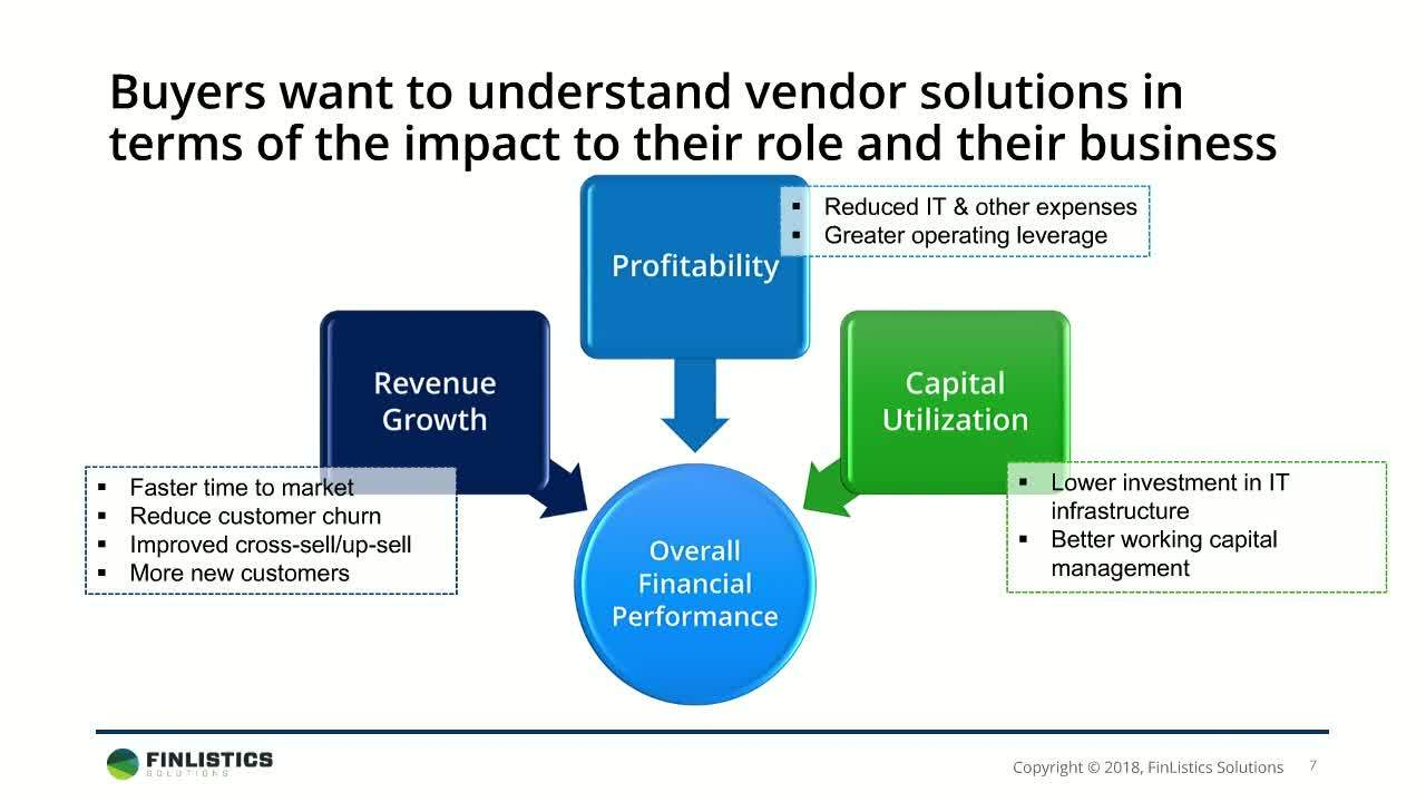 Leverage ClientIQ for Breakthrough Sales Conversations