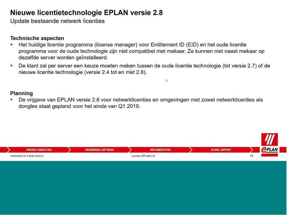 Toelichting licentiemodule 2.8