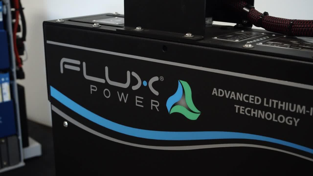 2020 Flux Company Video v03 MP4