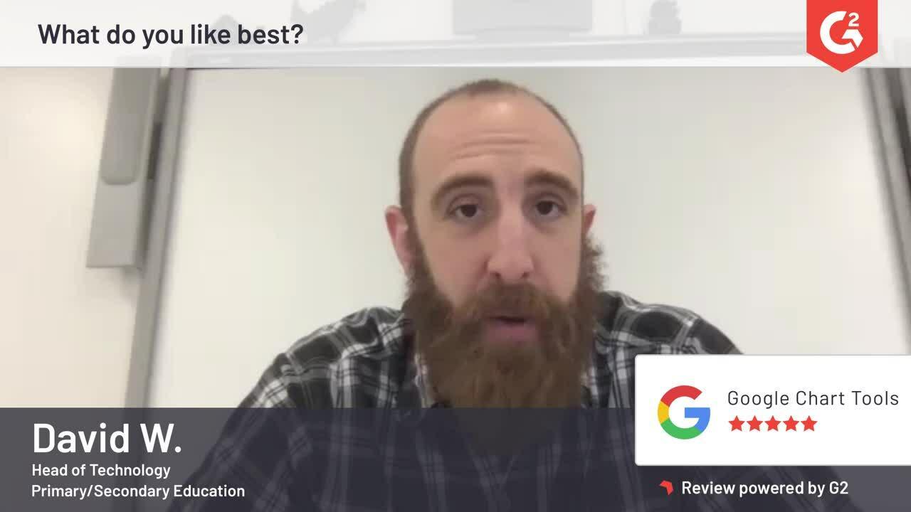 Google Chart Tools