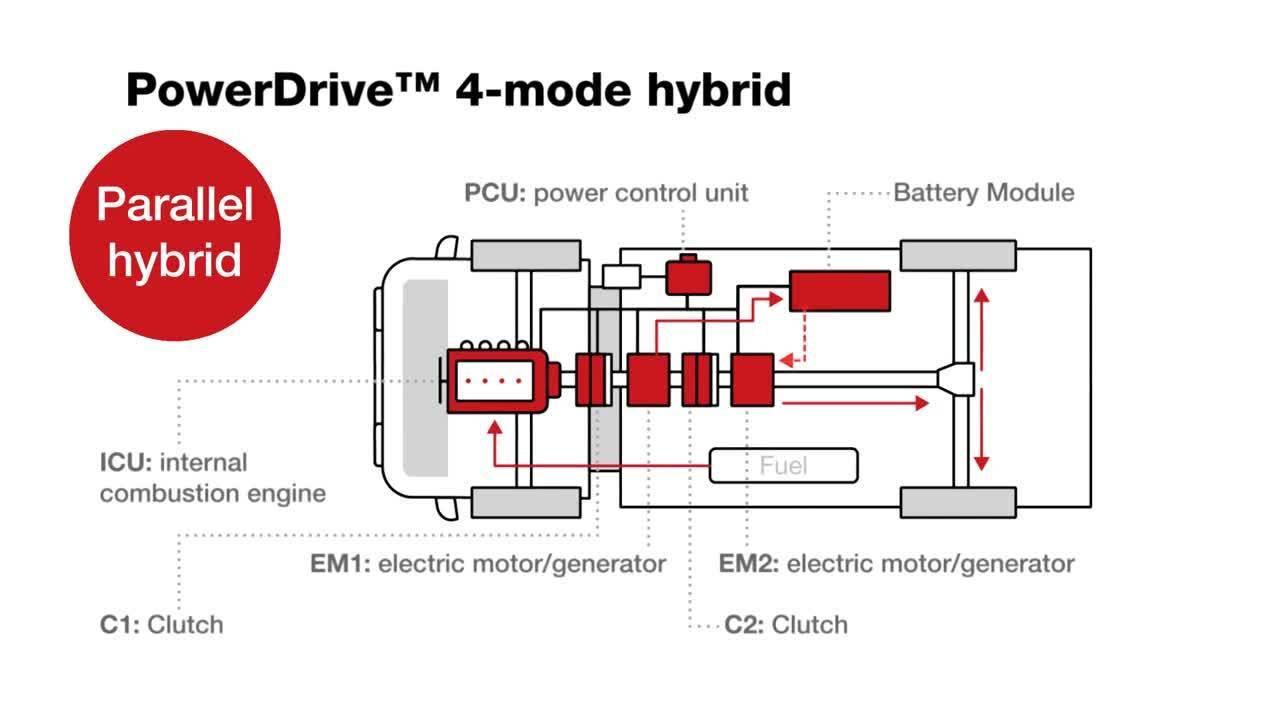PowerDrive for Electric Trucks | Cummins Inc. | Hybrid Engine Diagram Power Of A Train |  | Cummins
