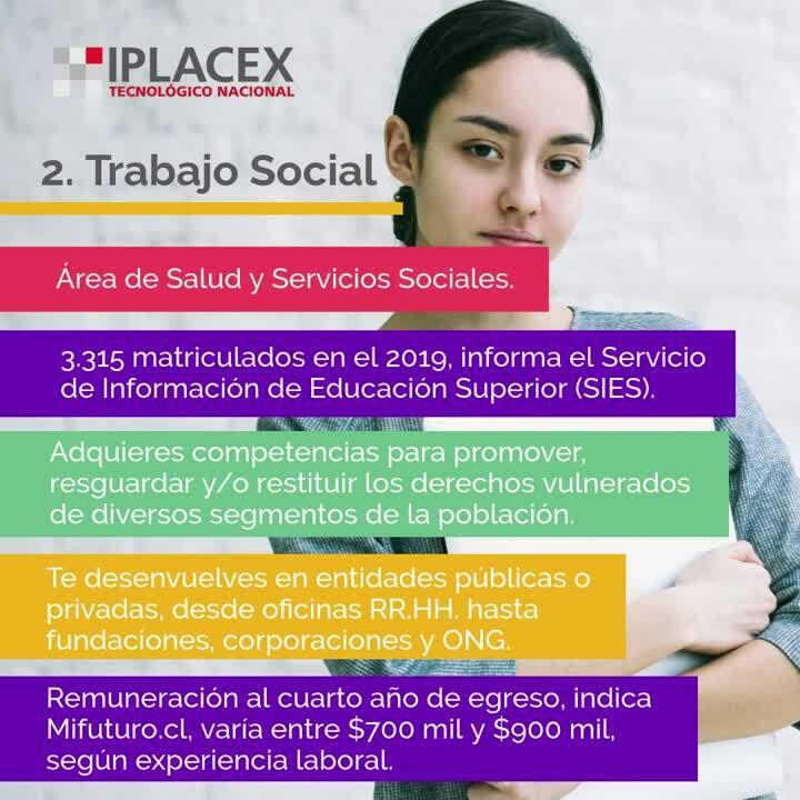 Las 5 carreras online con mas demanda en Chile