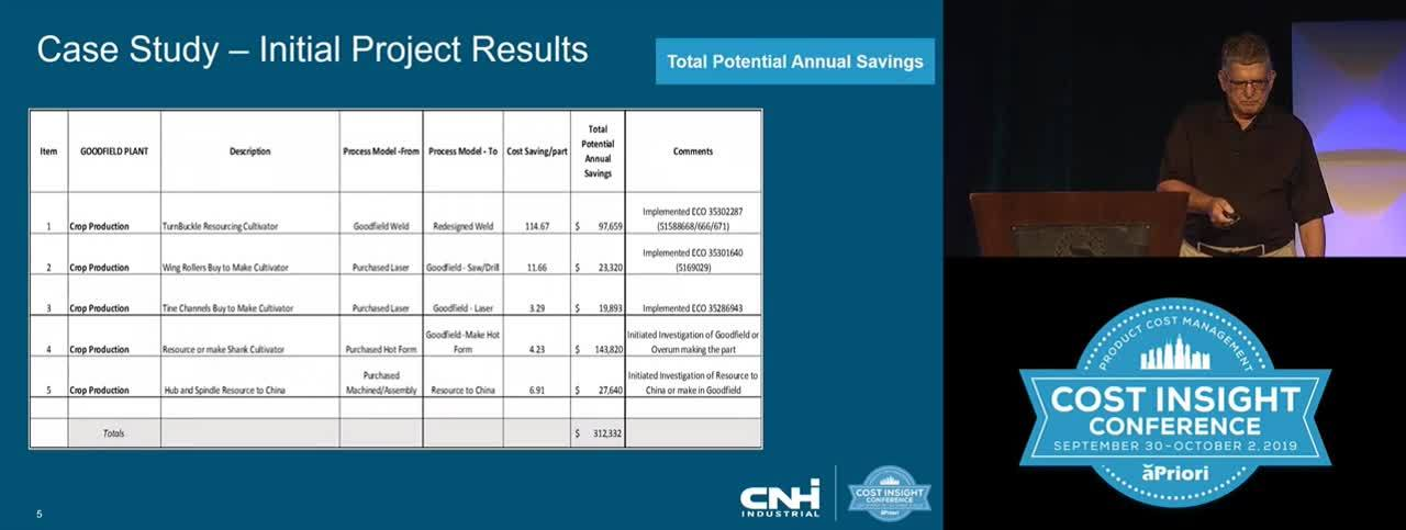CNH Identified $312k In Potential Annual Savings In First Two Months of Using aPriori | Mini Clip