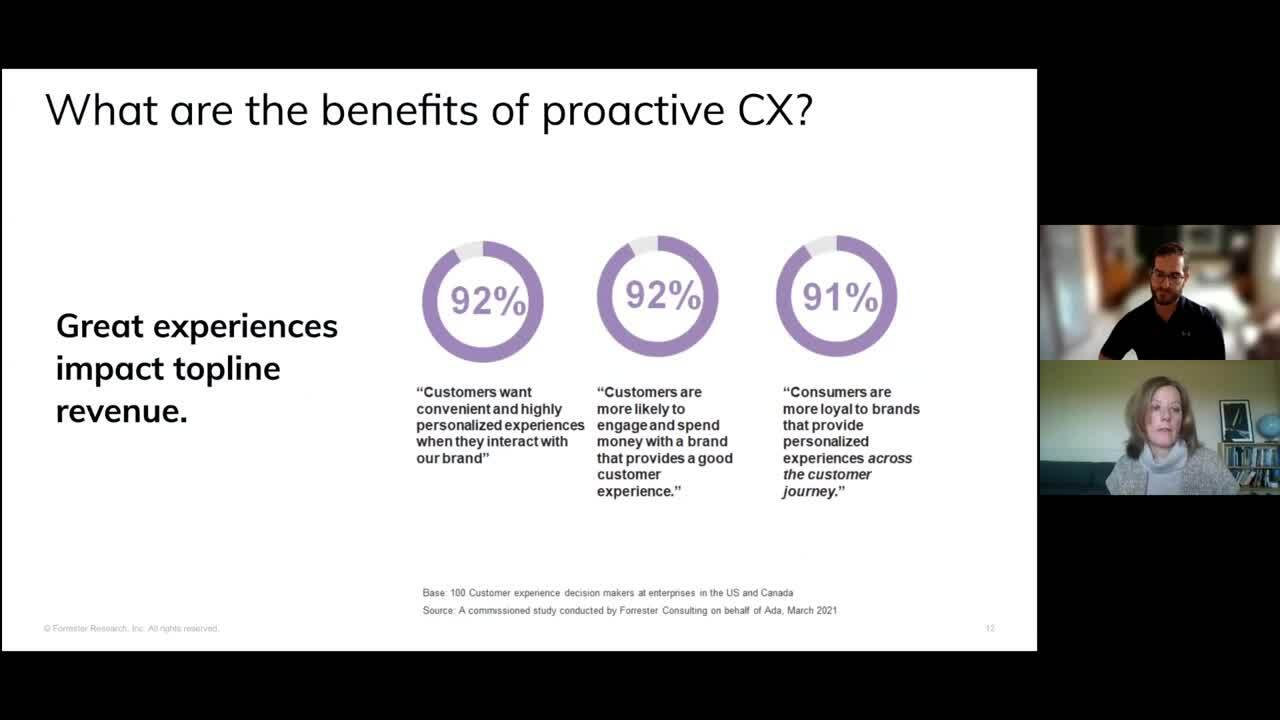 what is proactive CX