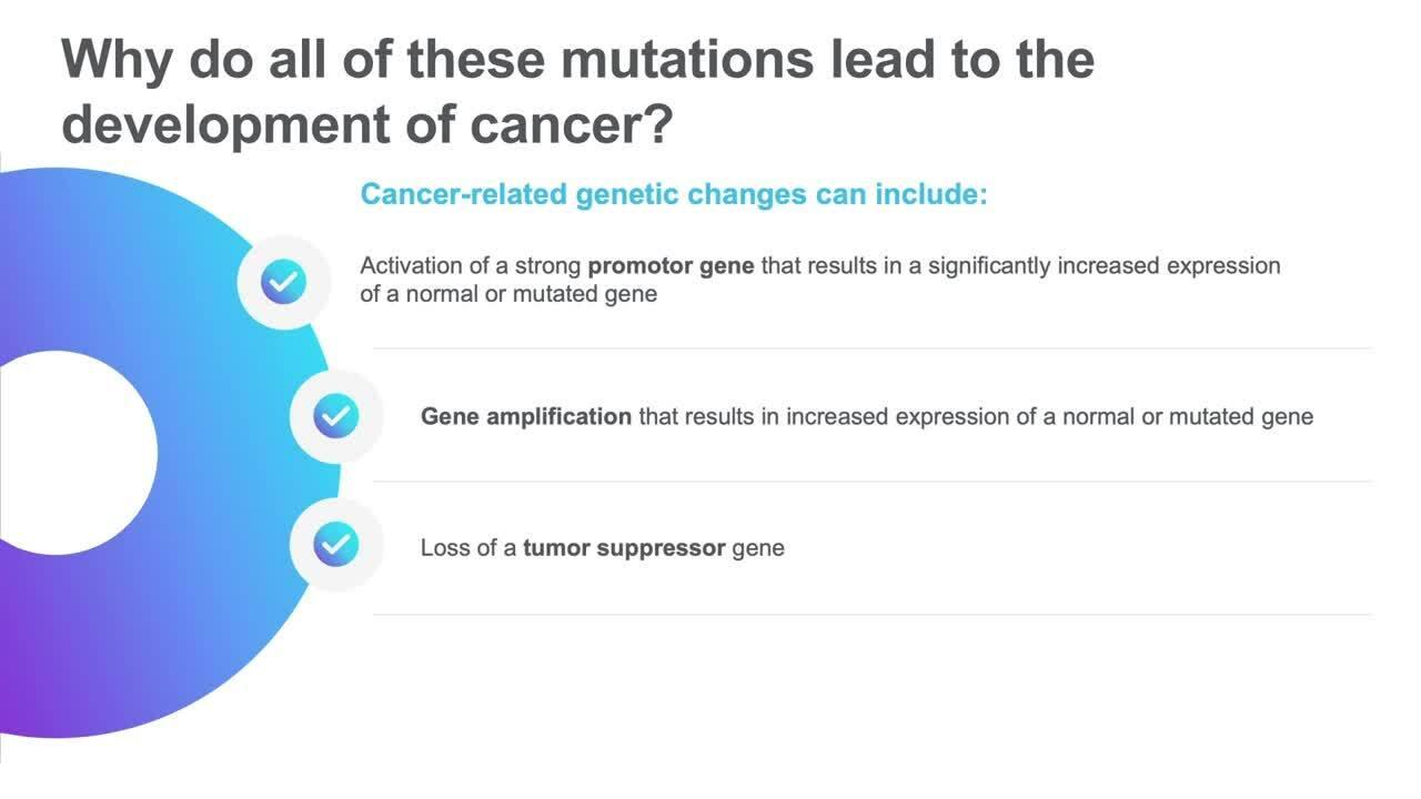 Dr. Alvarnas - Precision Medicine - Why do mutations lead to the development of cancer?