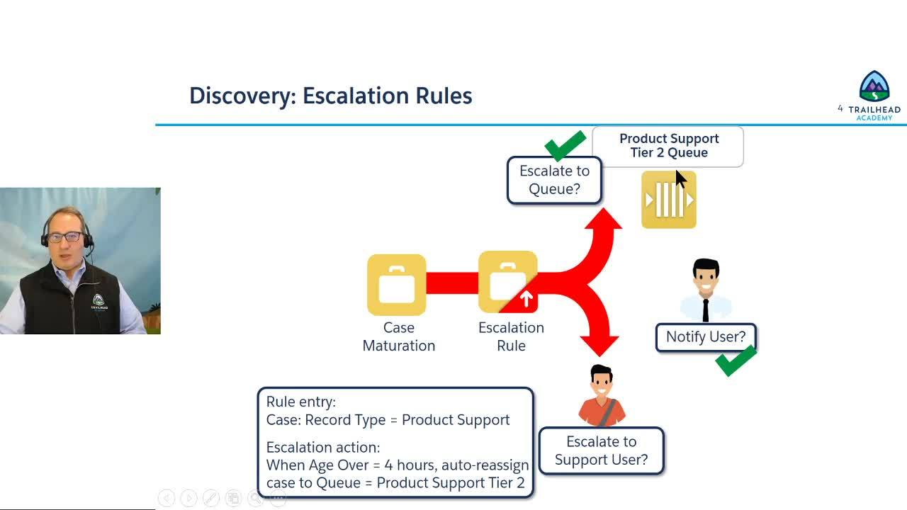 Video: Preparing for Your Admin Certification: Escalation Rules