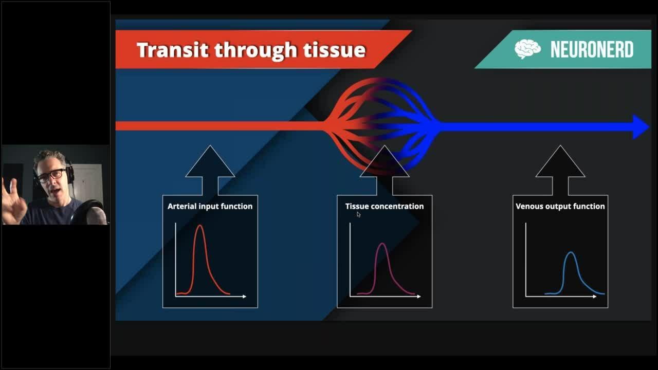 EverLearning Radiology Webinar_ Learning to Love Acute Stroke Imaging_ An Approach to CT stroke prot