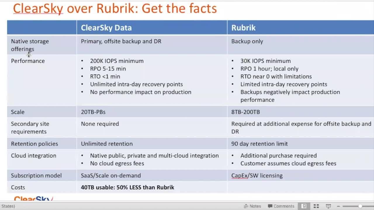 Rubrik Webinar recording 8_23_2018