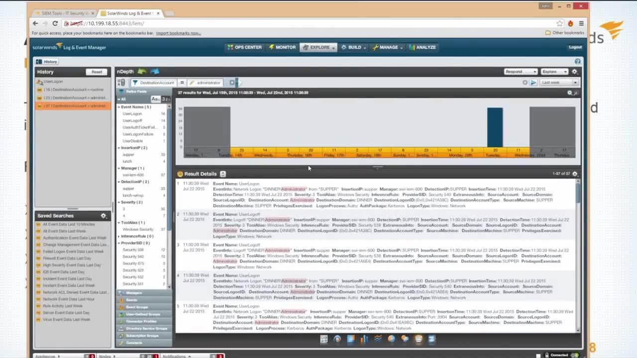 SQL Server Audit | SolarWinds
