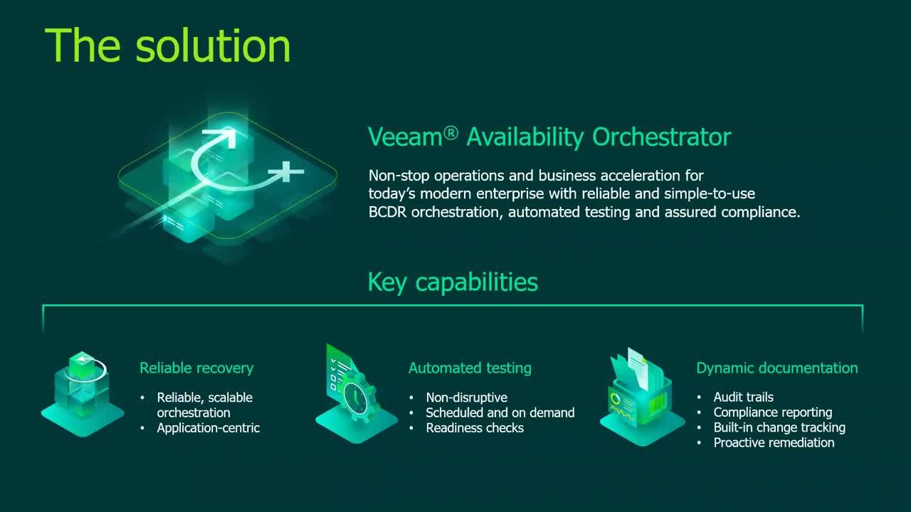 Veeam Availability Orchestrator Recap