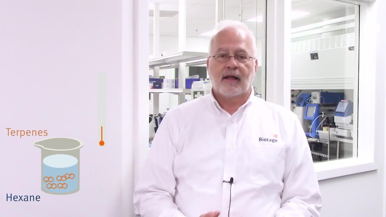 Thermolabile compounds on Biotage V-10_1