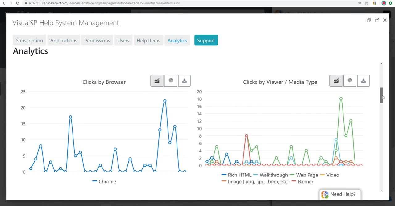 VisualSP Analytics