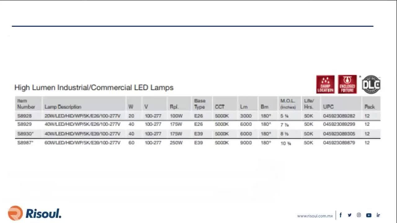 4. 13.04.21 Soluciones de renovación LED