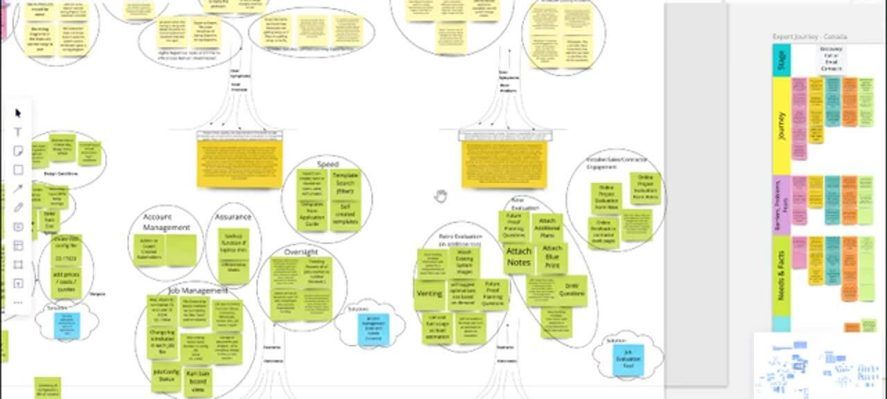 User Research - Miro Board Overview