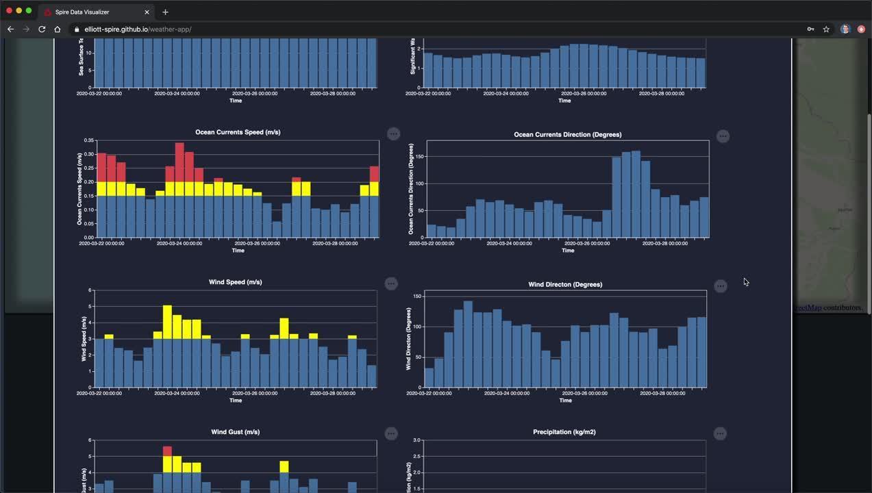 weatherapp-vessel-forecast