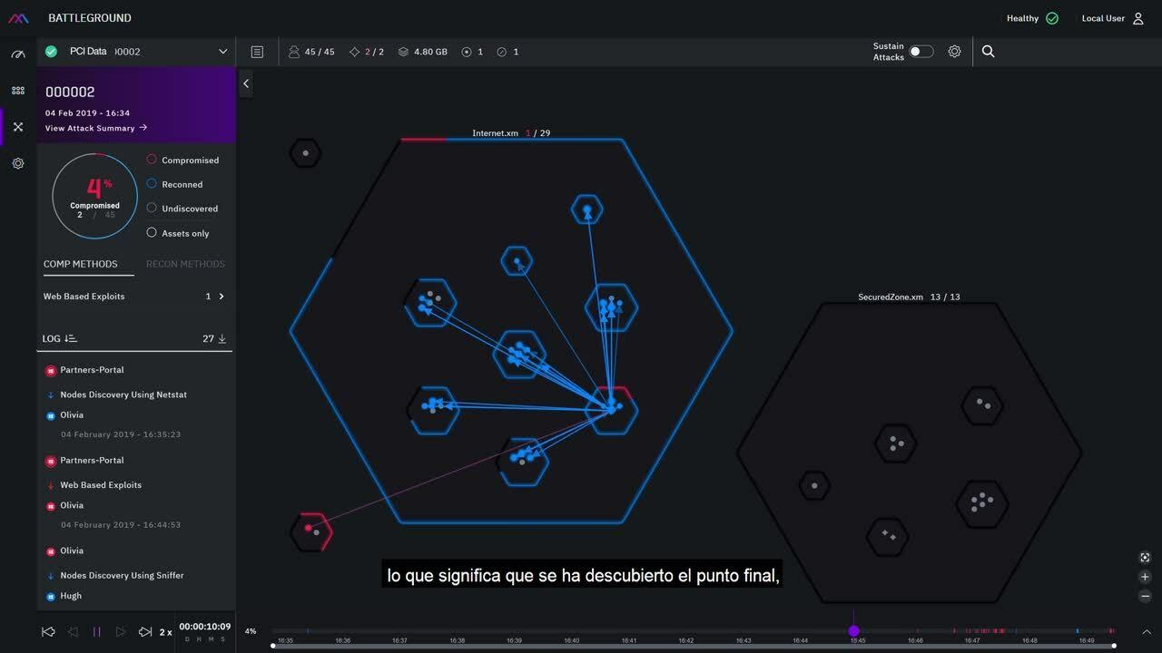 XM Cyber Demo Video - Spanish